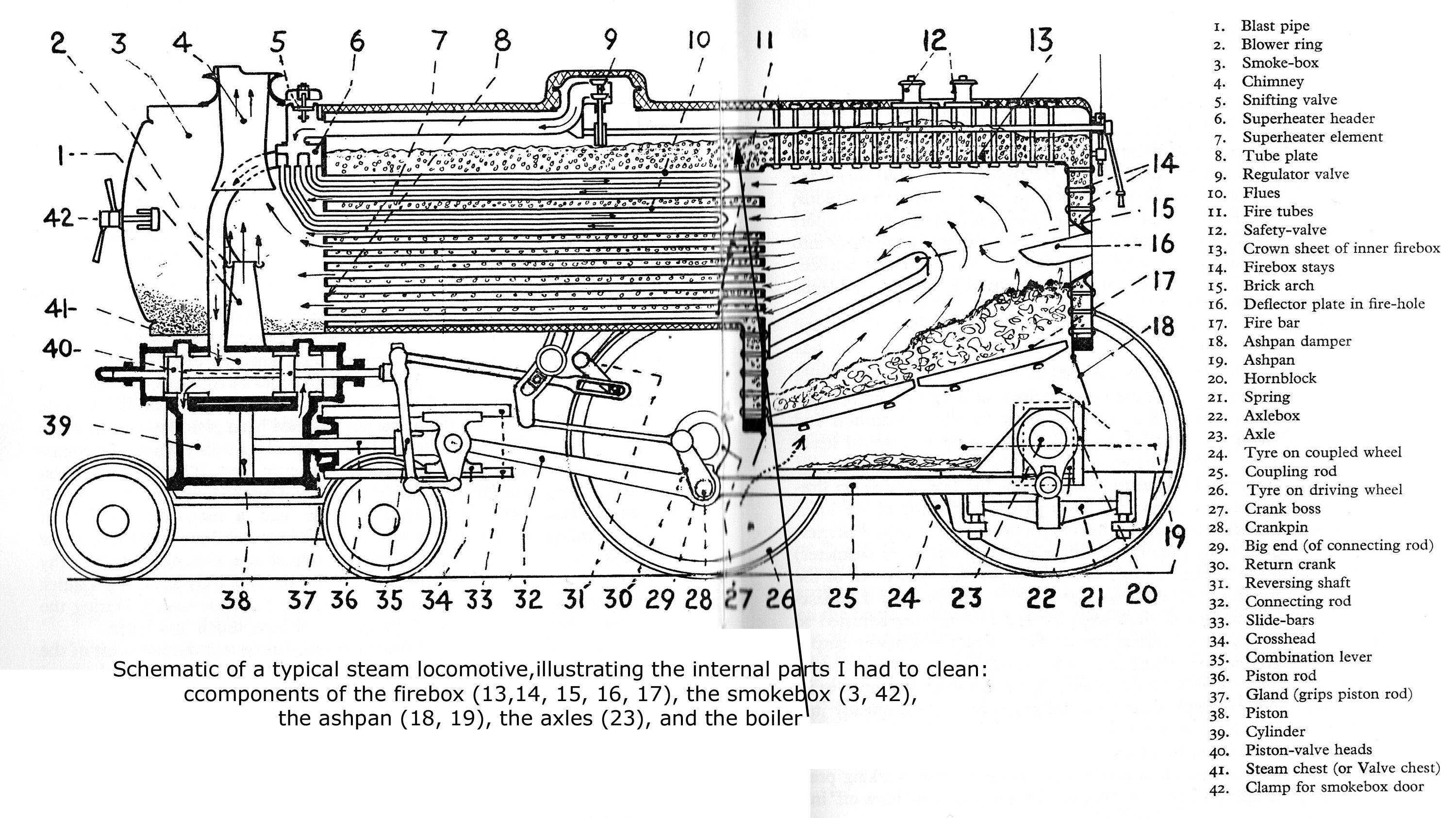 FOR READERS OF THE BOOK setting the stage – Locomotive Engine Diagram Simple